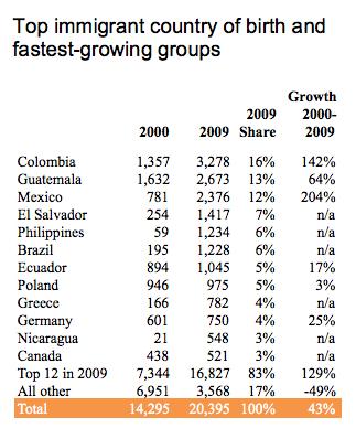 20120611-growth