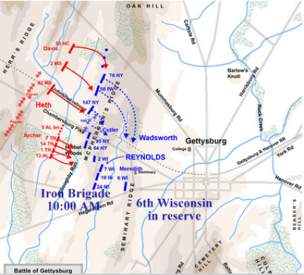 gettysburg-july