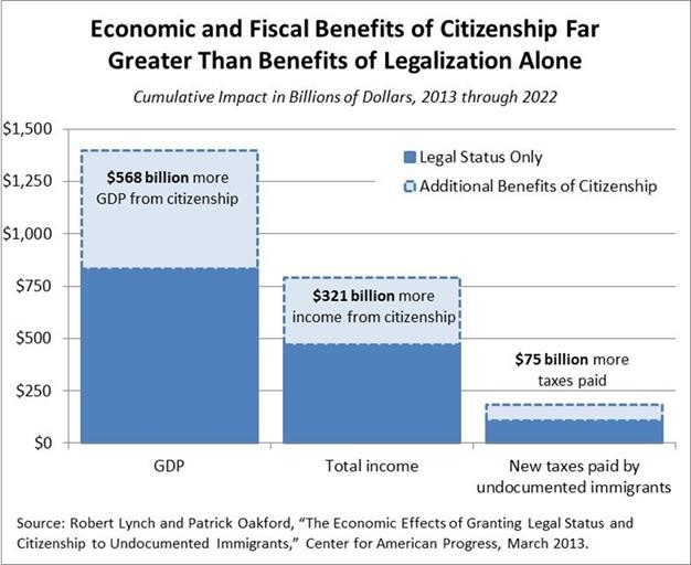 economic-fiscal
