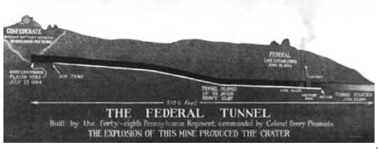 Crater-The-Tunnel-Crater