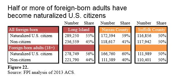 li-citizens